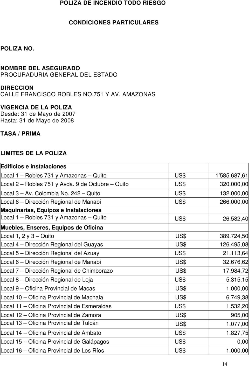 687,61 Local 2 Robles 751 y Avda. 9 de Octubre Quito US$ 320.000,00 Local 3 Av. Colombia No. 242 Quito US$ 132.000,00 Local 6 Dirección Regional de Manabí US$ 266.