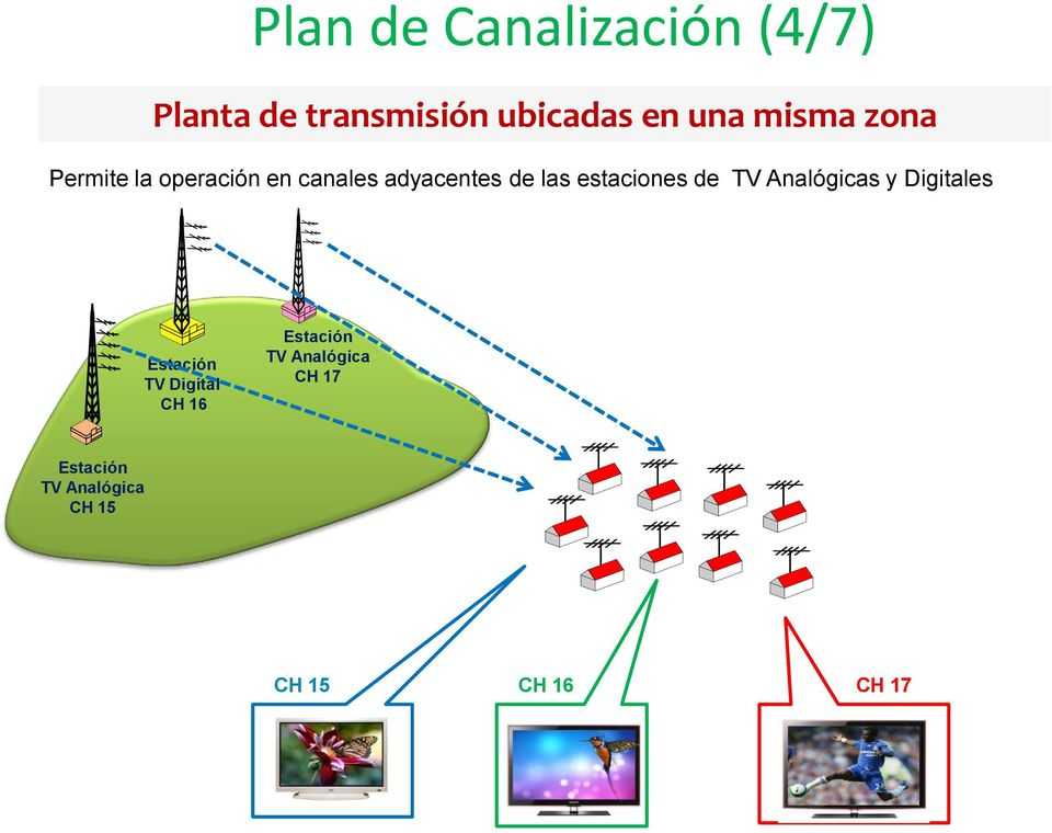 estaciones de TV Analógicas y Digitales Estación TV Digital CH 16