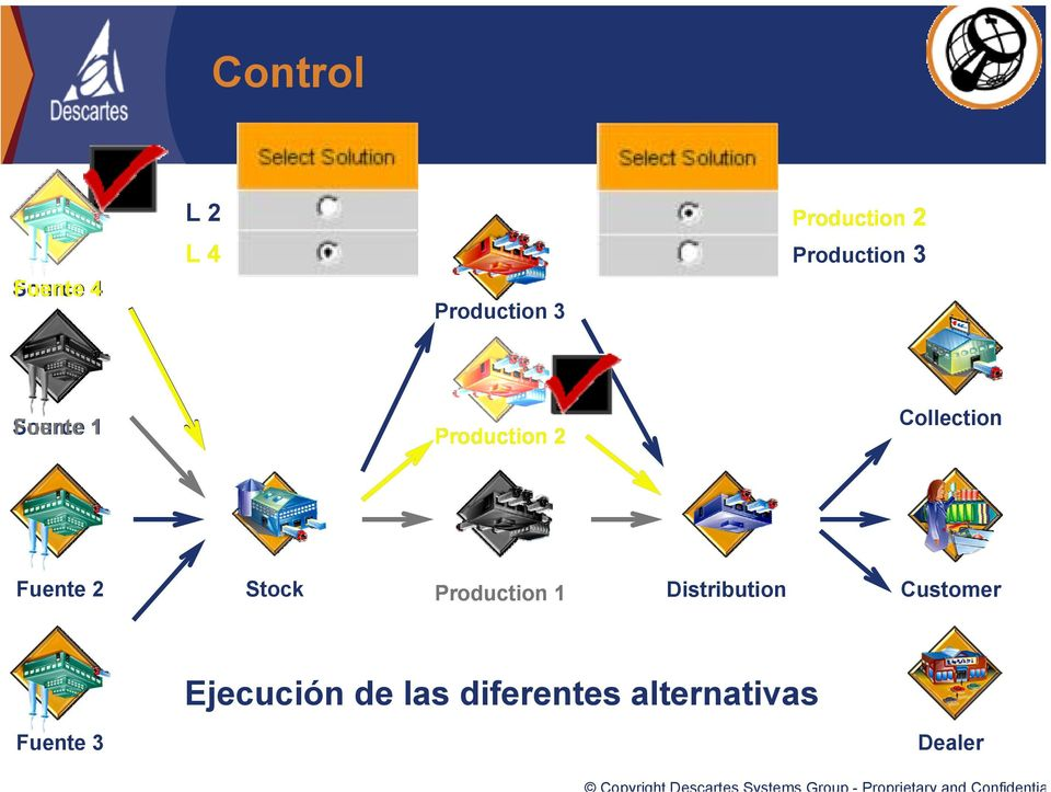 Distribution Customer Ejecución de las diferentes alternativas Fuente