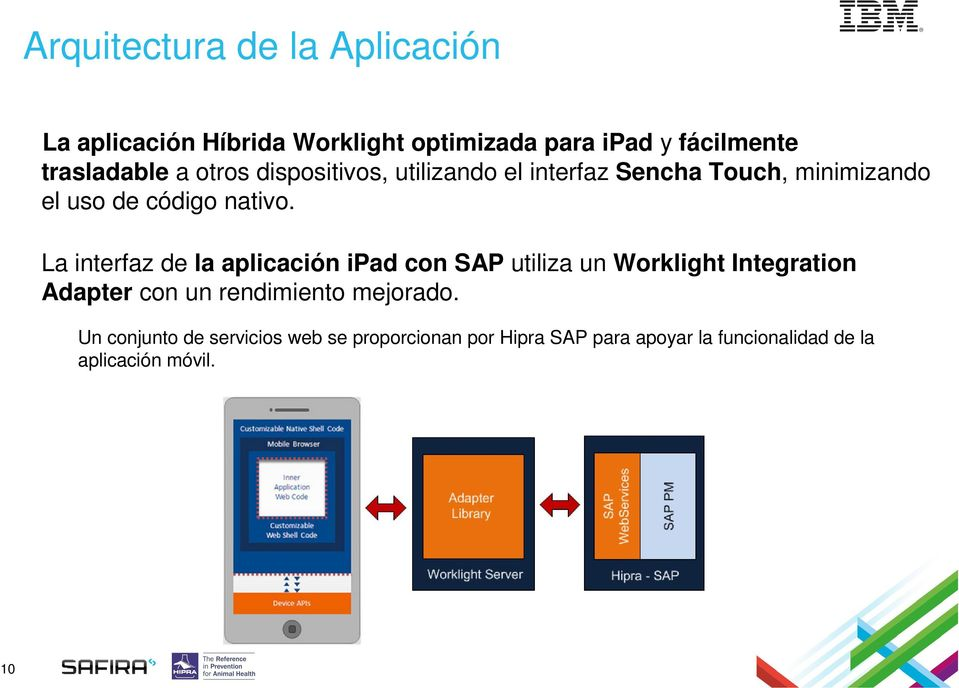La interfaz de la aplicación ipad con SAP utiliza un Worklight Integration Adapter con un rendimiento
