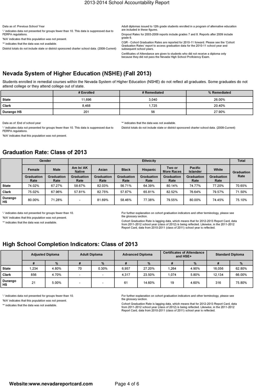 Please see the Cohort s report to access graduation data for the 2010-11 school year and subsequent school years.