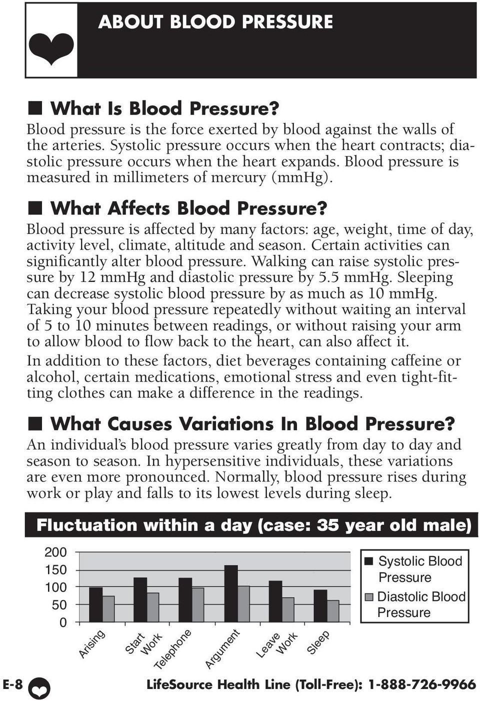 Blood pressure is affected by many factors: age, weight, time of day, activity level, climate, altitude and season. Certain activities can significantly alter blood pressure.