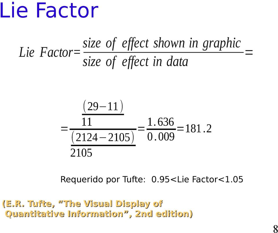 Tufte: 0.95<Lie Factor<1.05 (E.R.