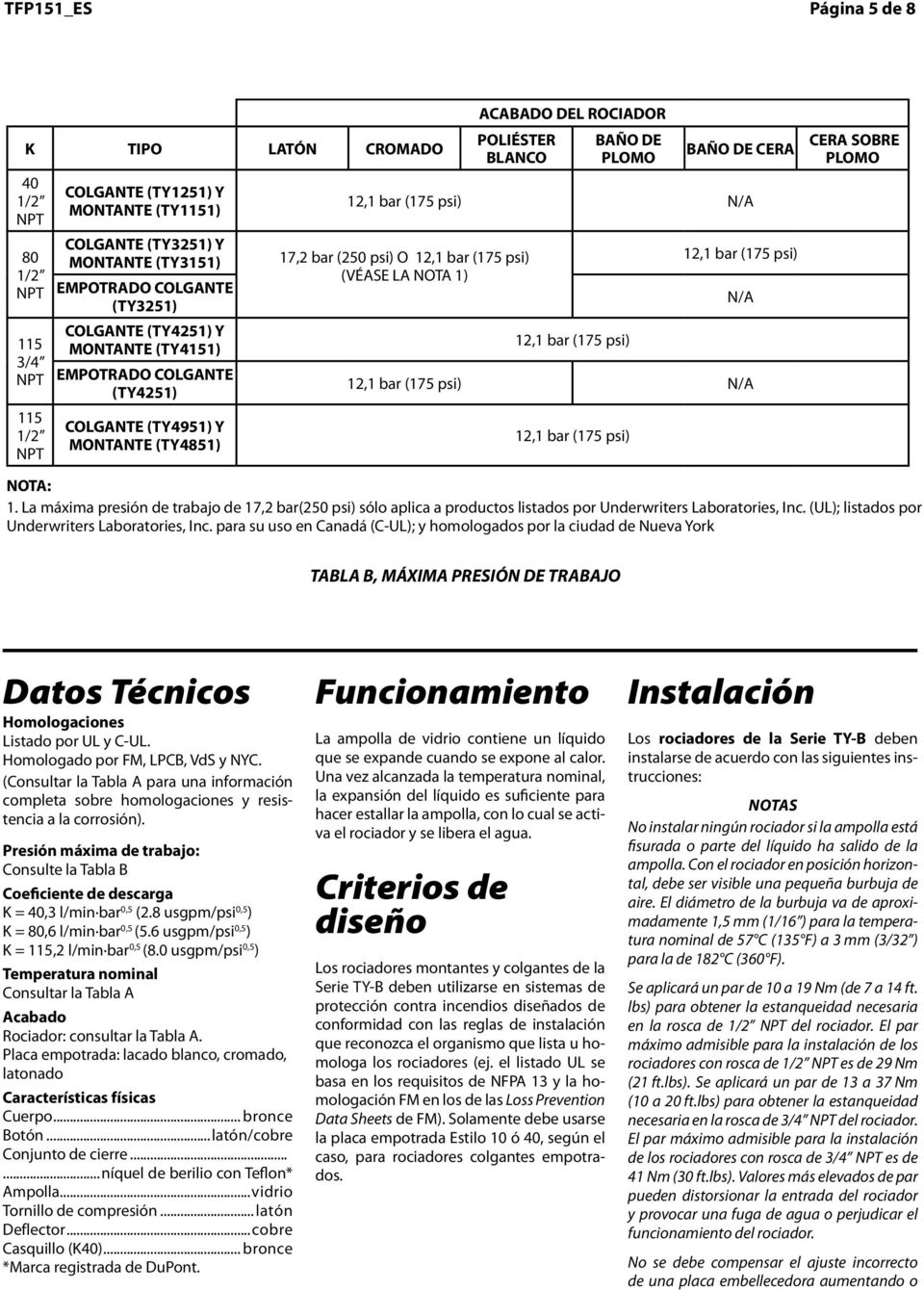 psi) CERA SOBRE PLOMO NOTA: 1. La máxima presión de trabajo de 17, bar(50 psi) sólo aplica a productos listados por Underwriters Laboratories, Inc. (UL); listados por Underwriters Laboratories, Inc.