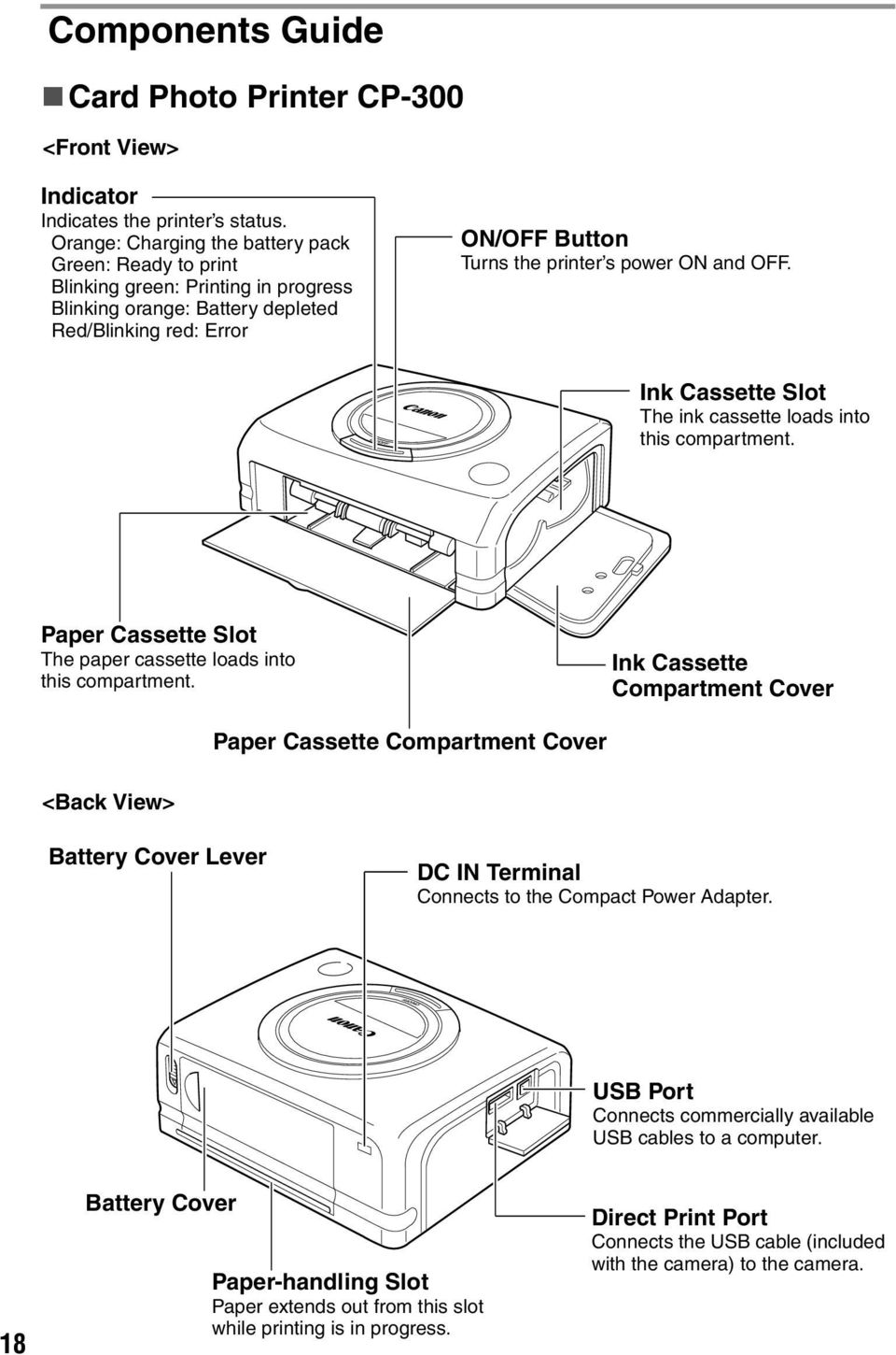 OFF. Ink Cassette Slot The ink cassette loads into this compartment. Paper Cassette Slot The paper cassette loads into this compartment.