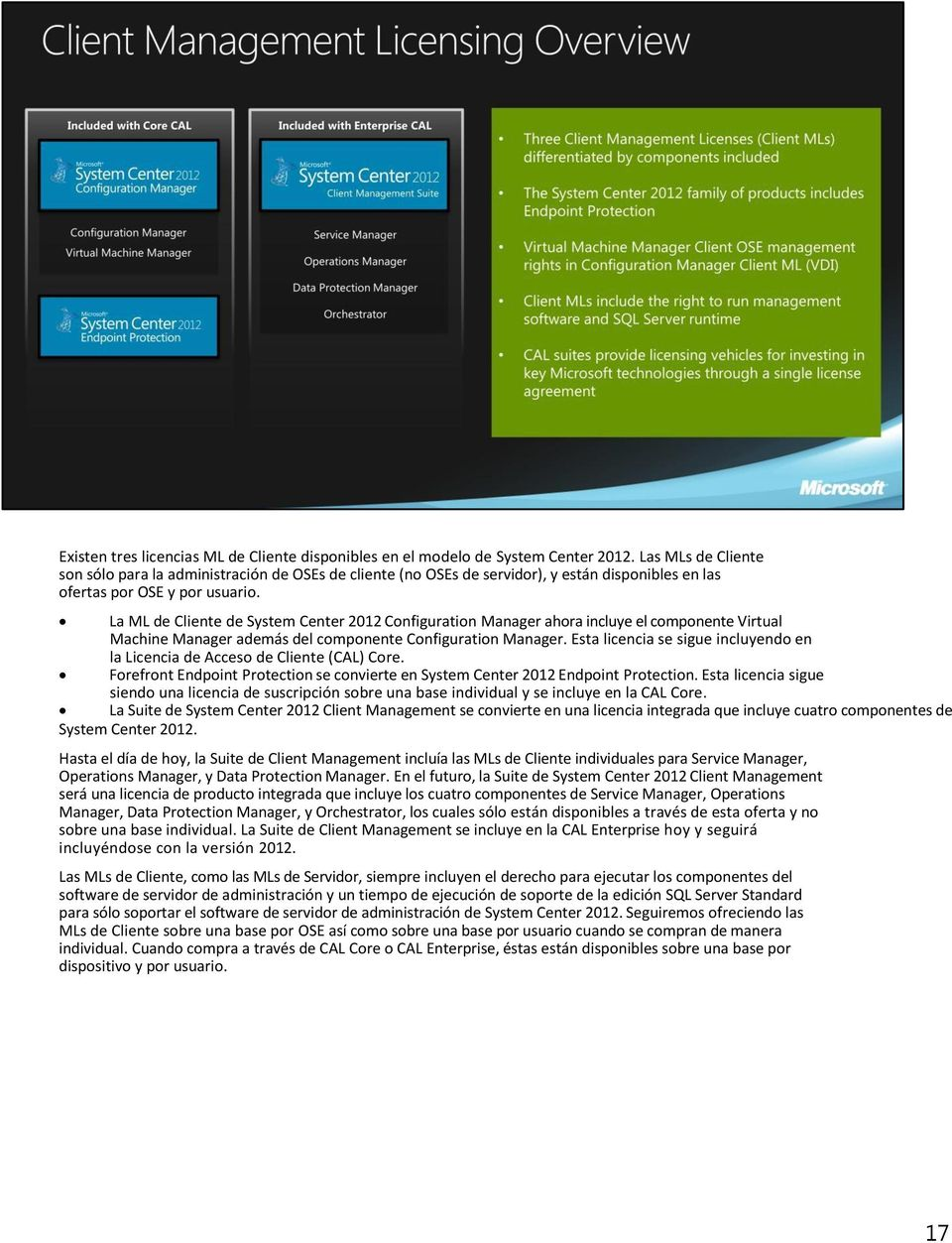 La ML de Cliente de System Center 2012 Configuration Manager ahora incluye el componente Virtual Machine Manager además del componente Configuration Manager.