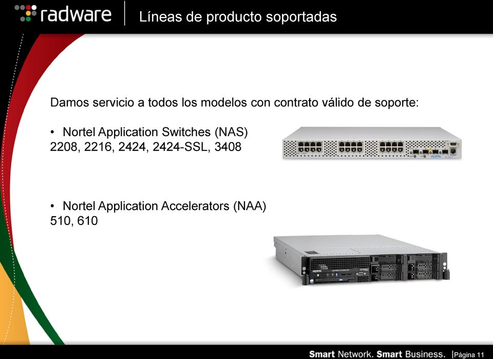 Application Switches (NAS) 2208, 2216, 2424, 2424-SSL,