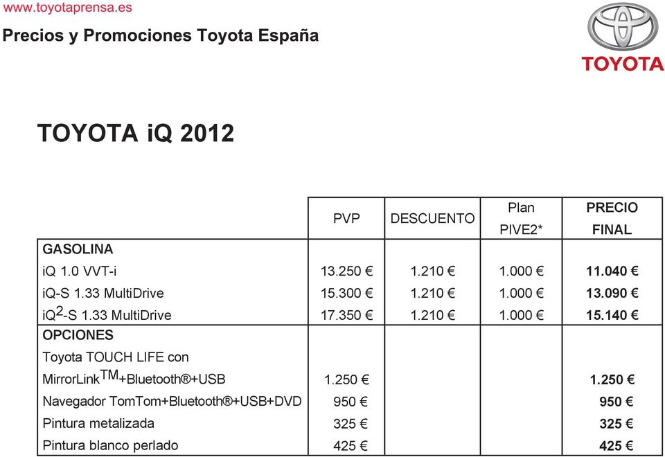140 Toyota TOUCH LIFE con MirrorLink TM +Bluetooth +USB 1.250 1.