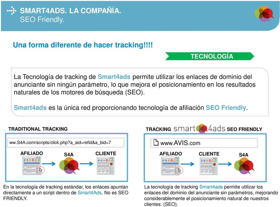 motores de búsqueda (SEO). Smart4ads es la única red proporcionando tecnología de afiliación SEO Friendly. TRADITIONAL TRACKING TRACKING SEO FRIENDLY ww.s4a.com/scripts/click.php?
