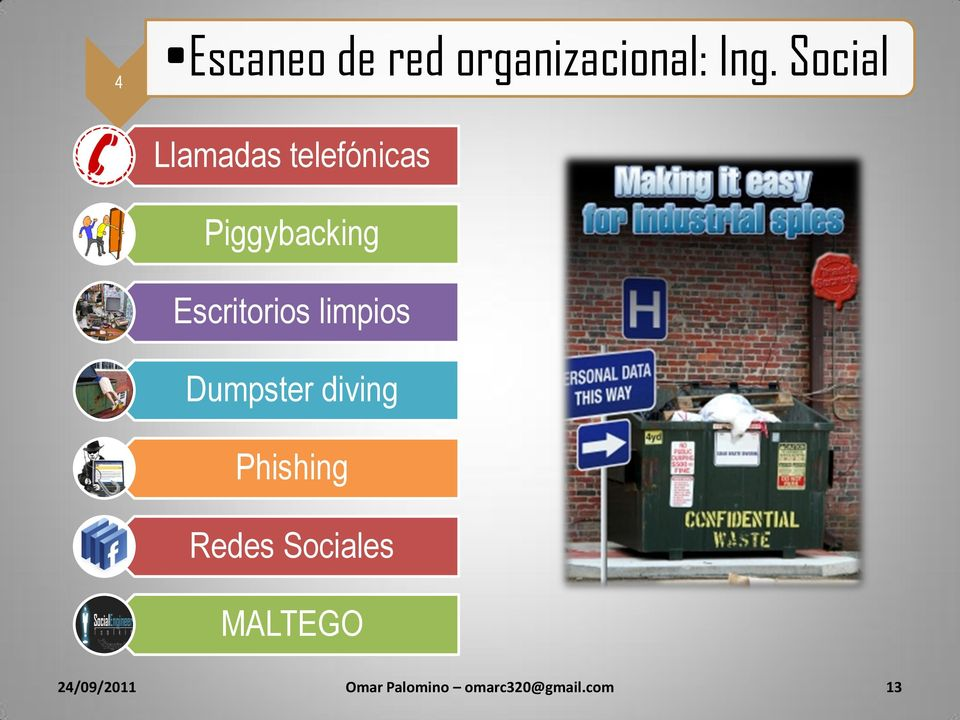 Escritorios limpios Dumpster diving Phishing