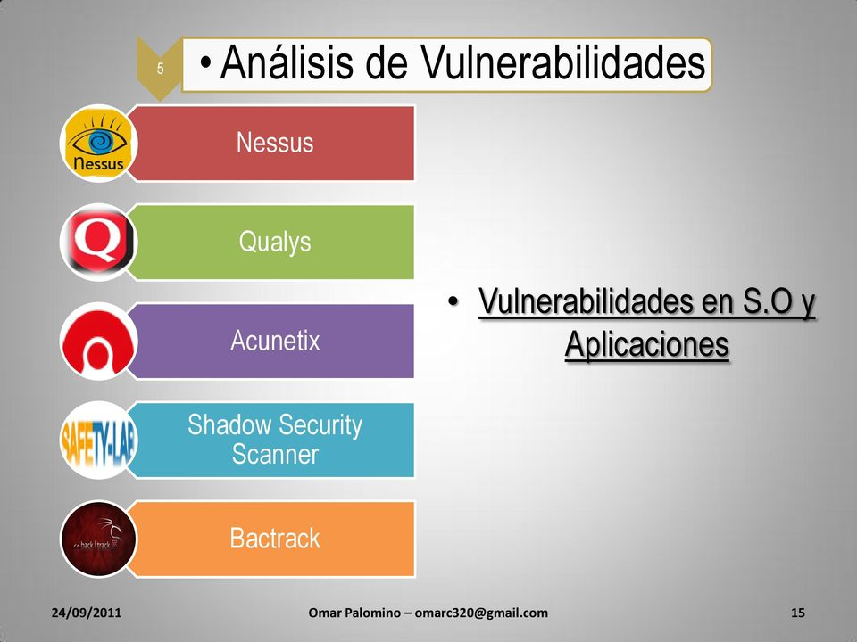 O y Aplicaciones Shadow Security Scanner