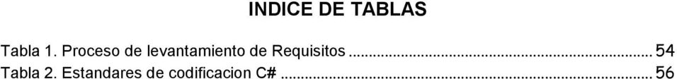 Requisitos... 54 Tabla 2.