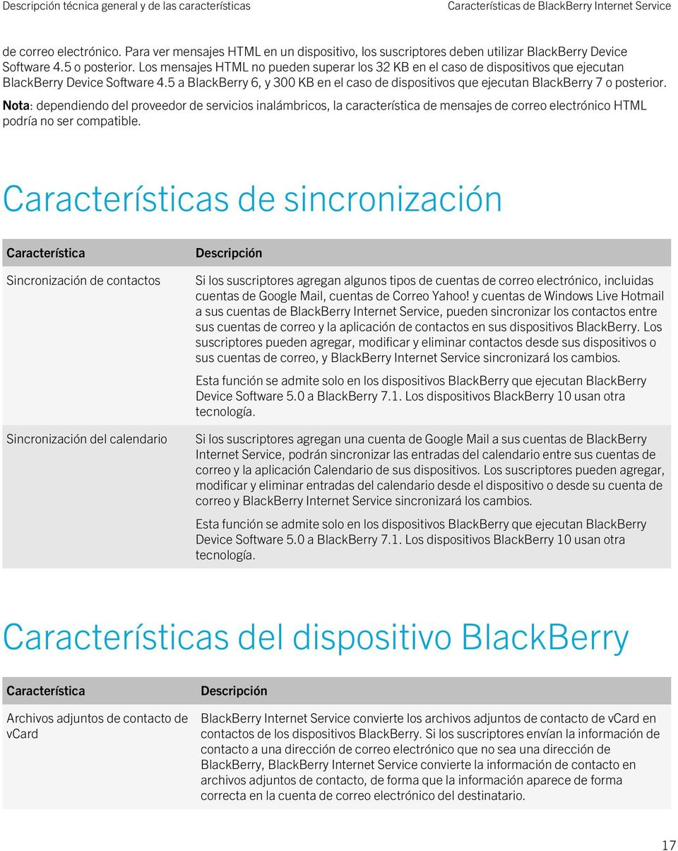 5 a BlackBerry 6, y 300 KB en el caso de dispositivos que ejecutan BlackBerry 7 o posterior.
