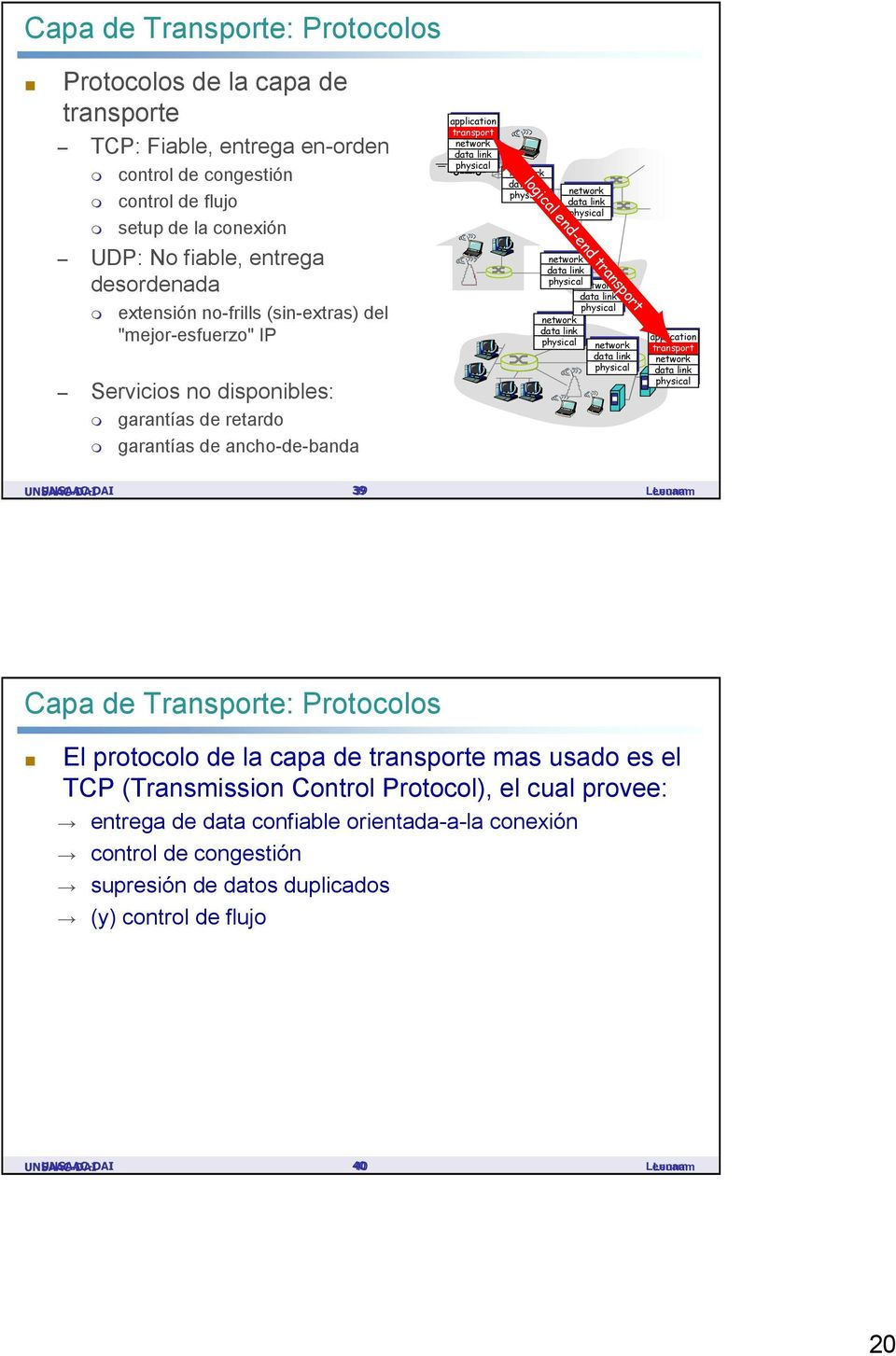 logical end-end transport data link data link data link data link data link application transport data link 39 Capa de Transporte: Protocolos El protocolo de la capa de transporte mas