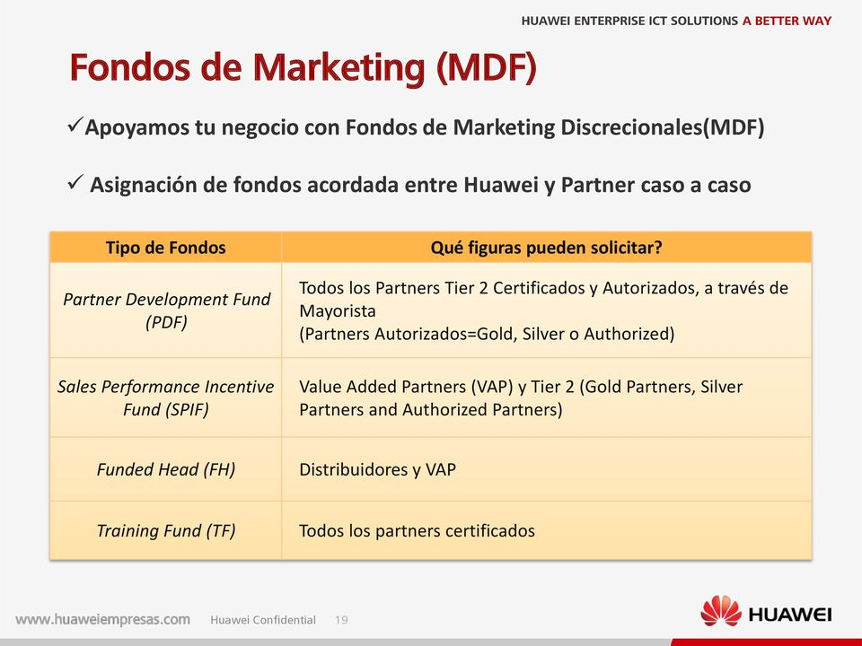 Todos los Partners Tier 2 Certificados y Autorizados, a través de Mayorista (Partners Autorizados=Gold, Silver o Authorized) Value Added