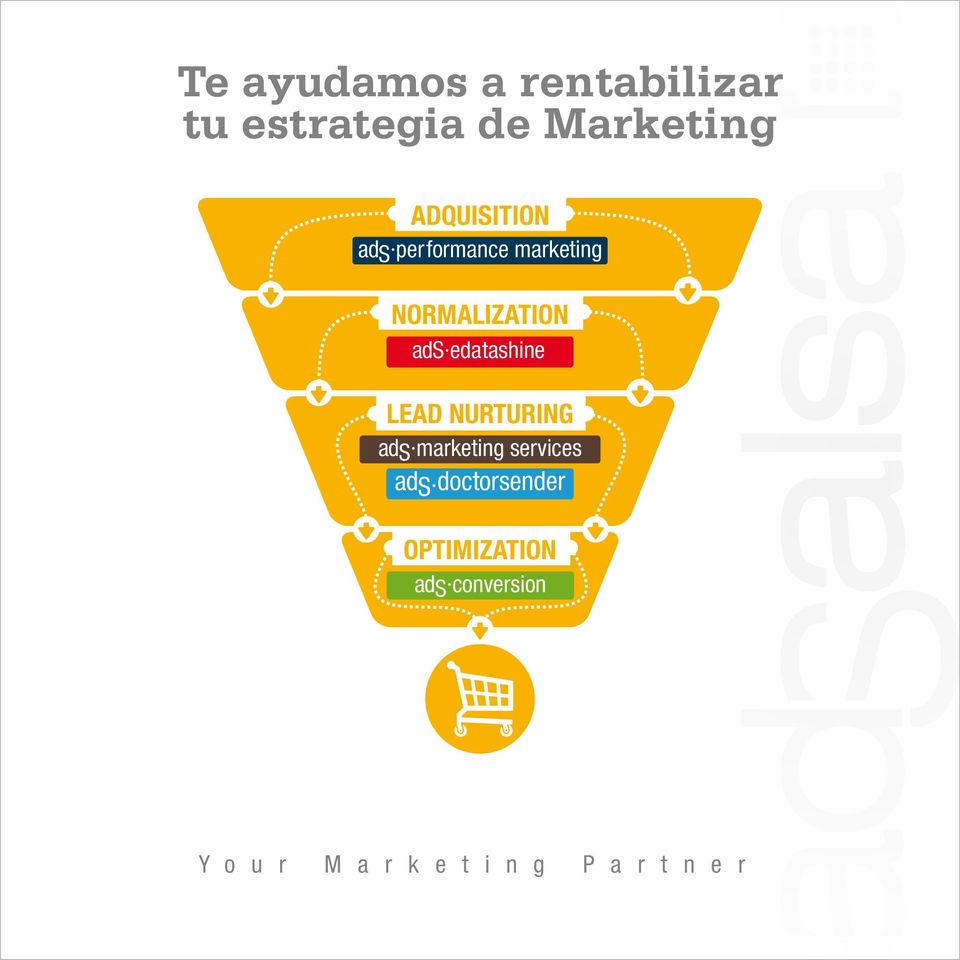 edatashine LEAD NURTURING ads marketing services ads