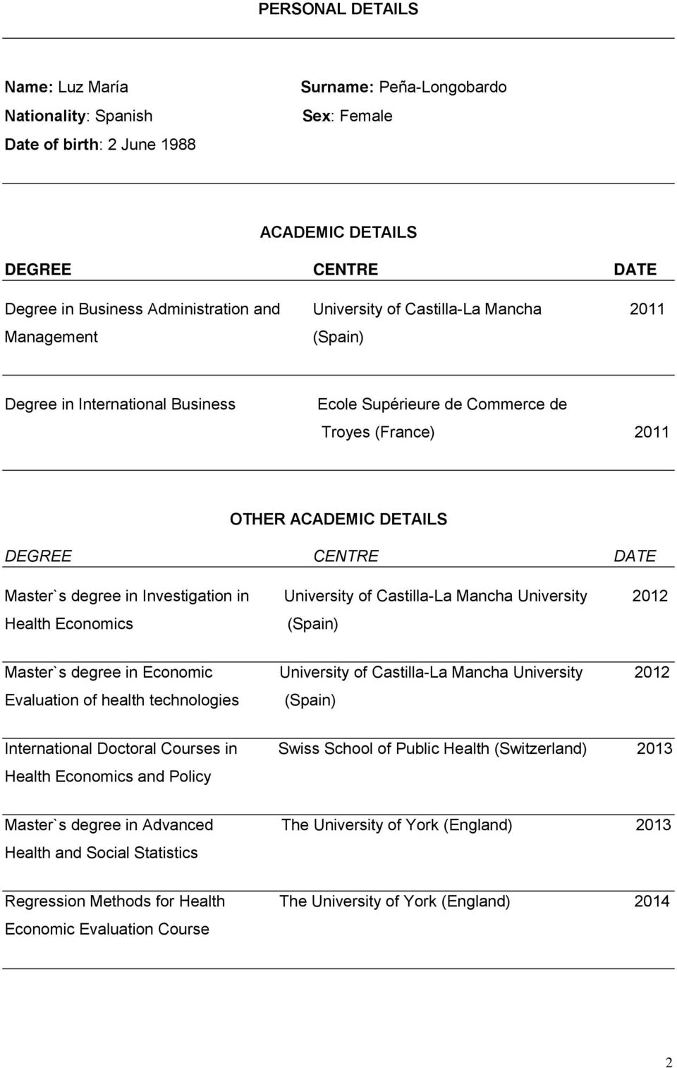 degree in Investigation in University of Castilla-La Mancha University 2012 Health Economics (Spain) Master`s degree in Economic University of Castilla-La Mancha University 2012 Evaluation of health