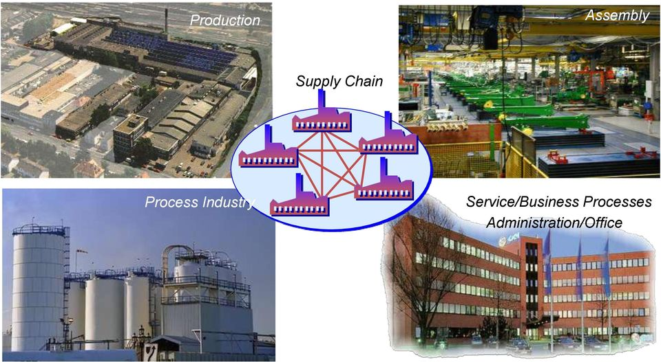 Chain Process Industry