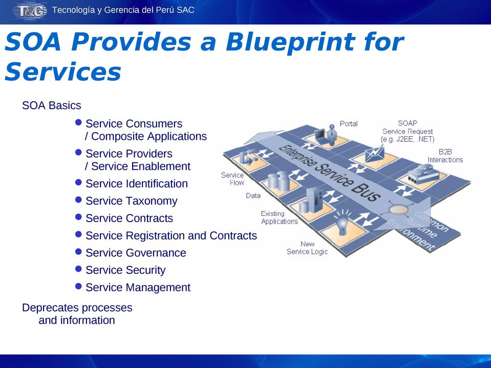 Service Taxonomy Service Contracts Service Registration and Contracts Service