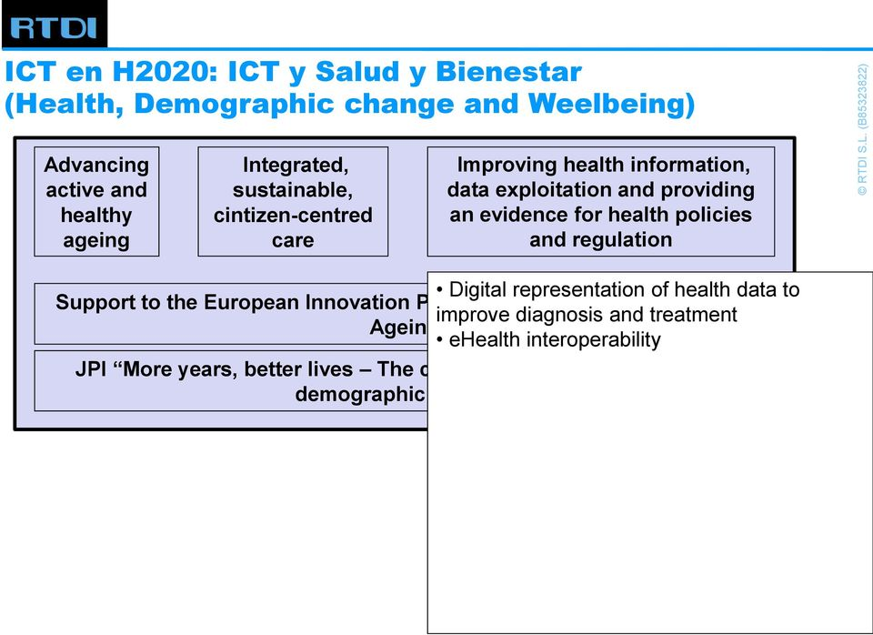 representation of health data to Support to the European Innovation Partnership on Active and Healthy improve diagnosis and treatment Ageing