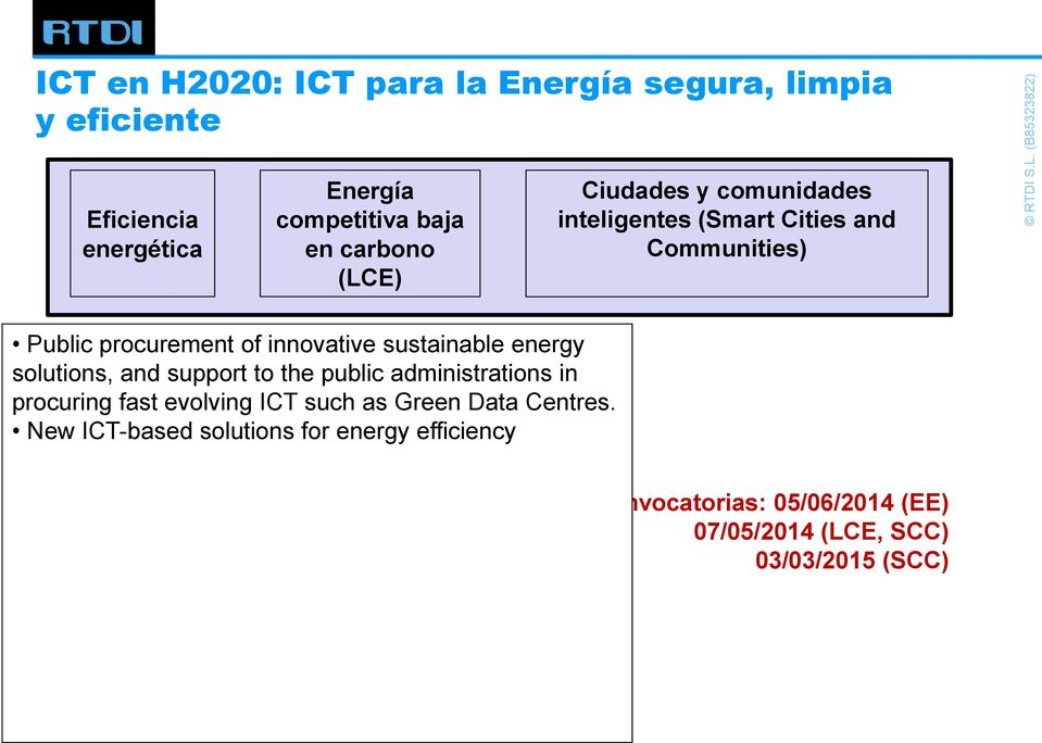 sustainable energy solutions, and support to the public administrations in procuring fast evolving ICT such as Green