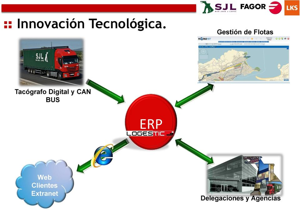 Digital y CAN BUS ERP Web