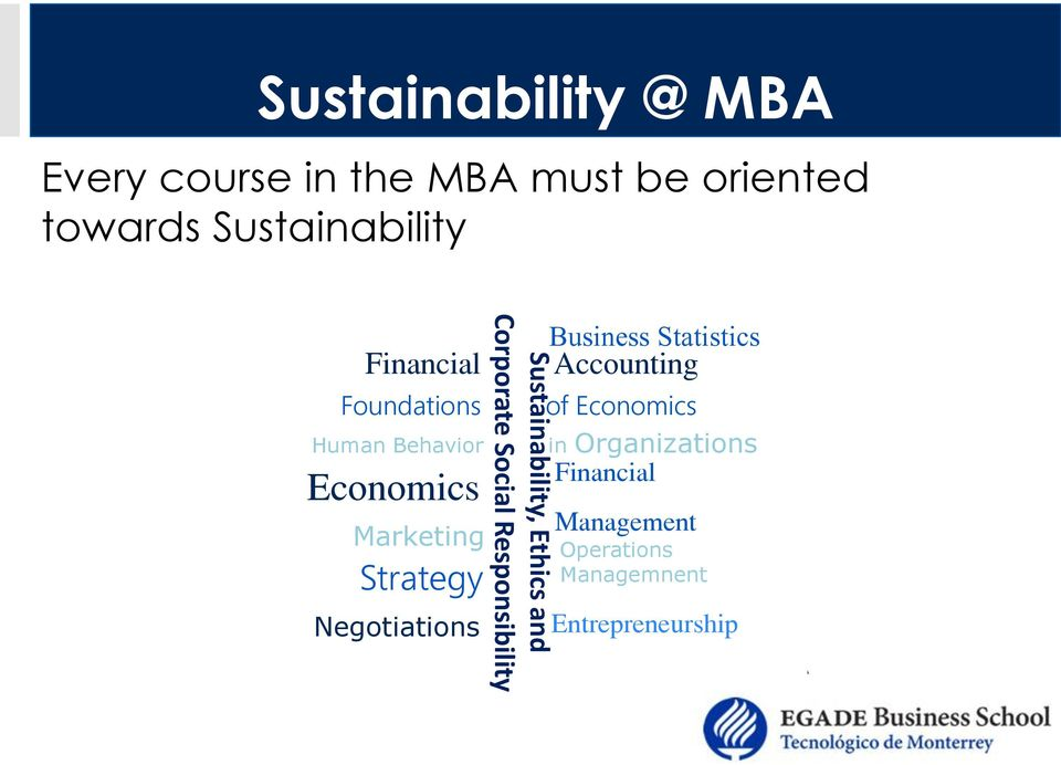 Sustainability, Ethics and Corporate Social Responsibility Business Statistics