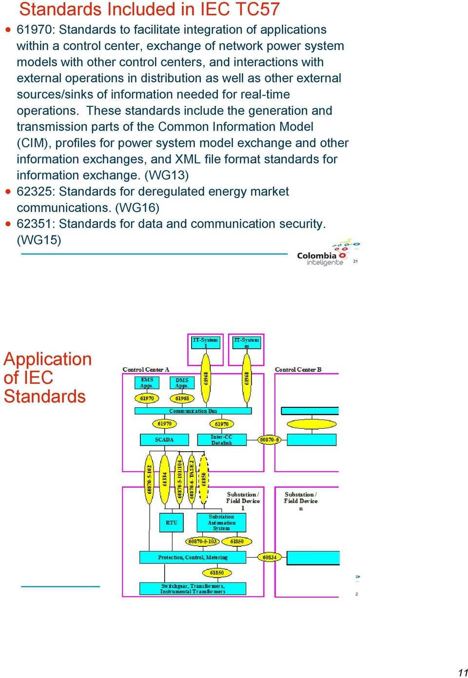 These standards include the generation and transmission parts of the Common Information Model (CIM), profiles for power system model exchange and other information exchanges, and XML