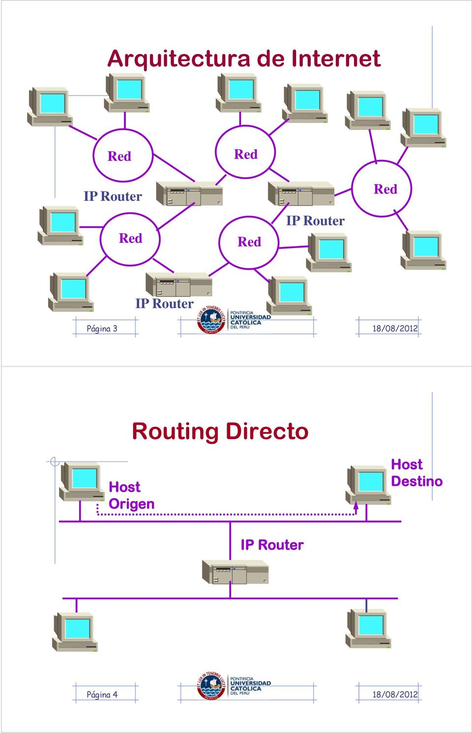 Página 3 IP Router Routing Directo