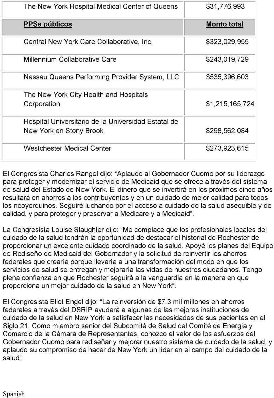 Universitario de la Universidad Estatal de New York en Stony Brook $298,562,084 Westchester Medical Center $273,923,615 El Congresista Charles Rangel dijo: Aplaudo al Gobernador Cuomo por su