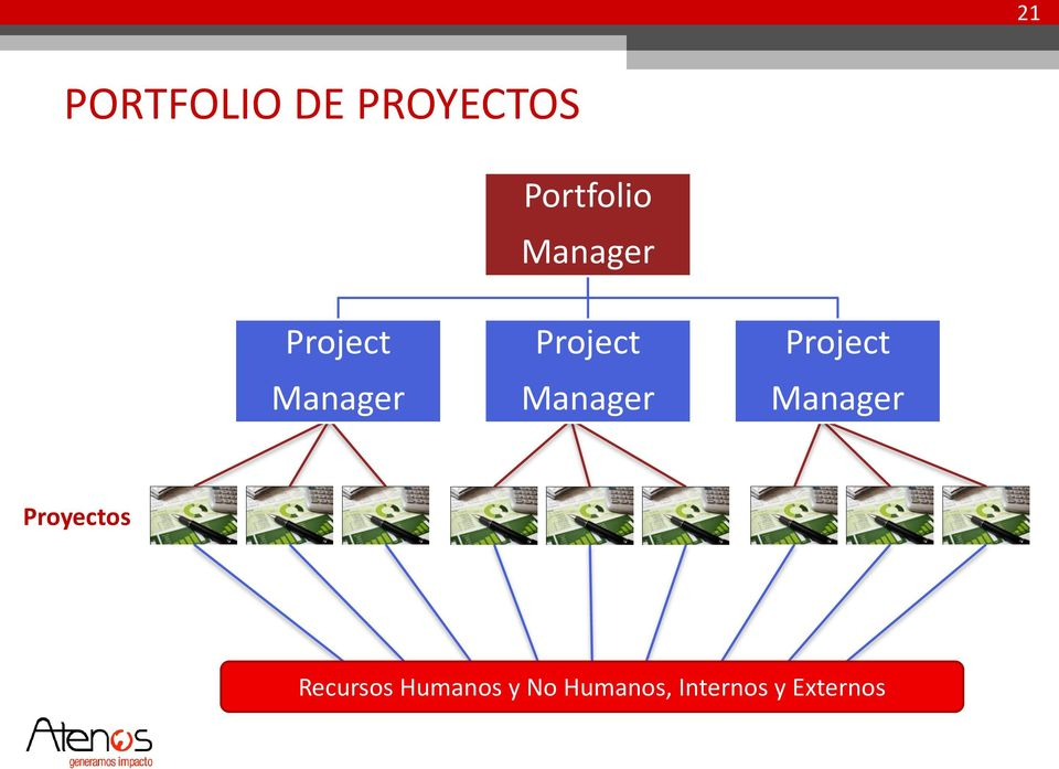 Manager Project Manager Proyectos