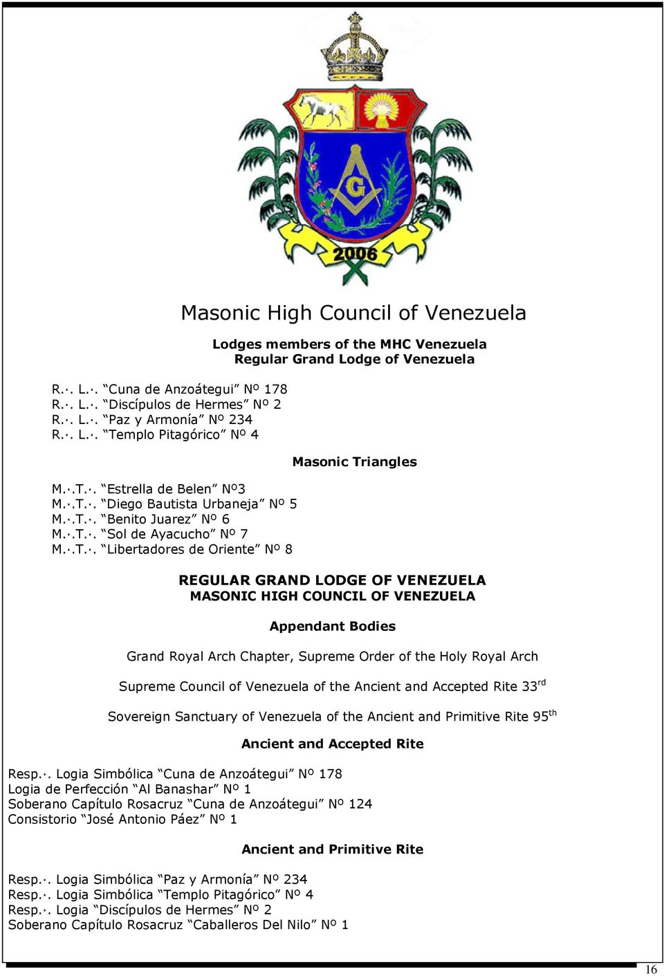 LODGE OF VENEZUELA MASONIC HIGH COUNCIL OF VENEZUELA Appendant Bodies Grand Royal Arch Chapter, Supreme Order of the Holy Royal Arch Supreme Council of Venezuela of the Ancient and Accepted Rite 33