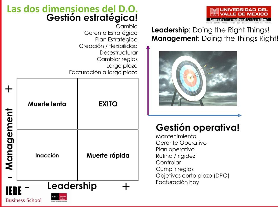 Facturación a largo plazo Leadership: Doing the Right Things! Management: Doing the Things Right!
