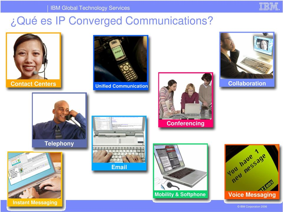 Collaboration Conferencing Telephony Email