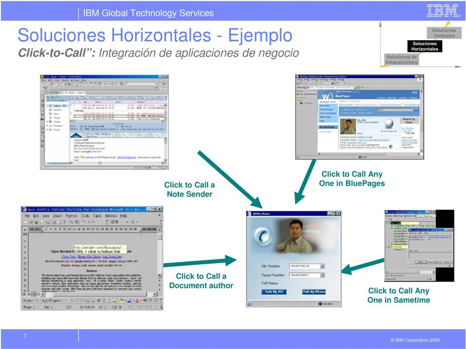 Horizontales Soluciones Verticales Click to Call a Note Sender Click to