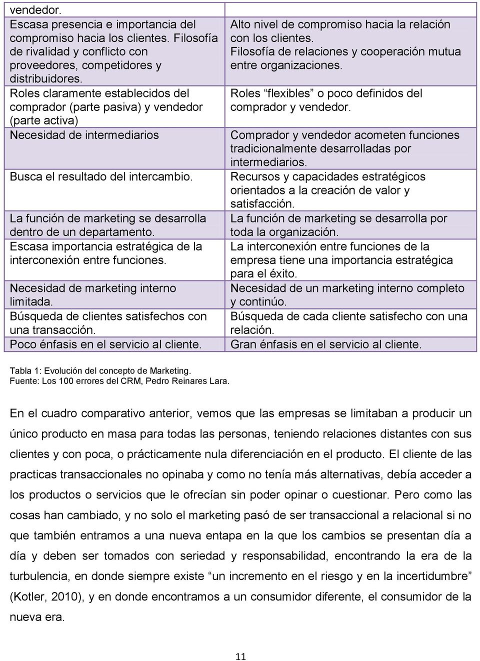 La función de marketing se desarrolla dentro de un departamento. Escasa importancia estratégica de la interconexión entre funciones. Necesidad de marketing interno limitada.