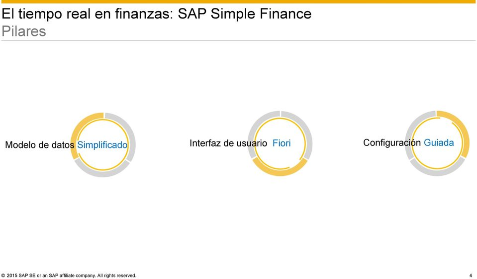 datos Simplificado Interfaz de