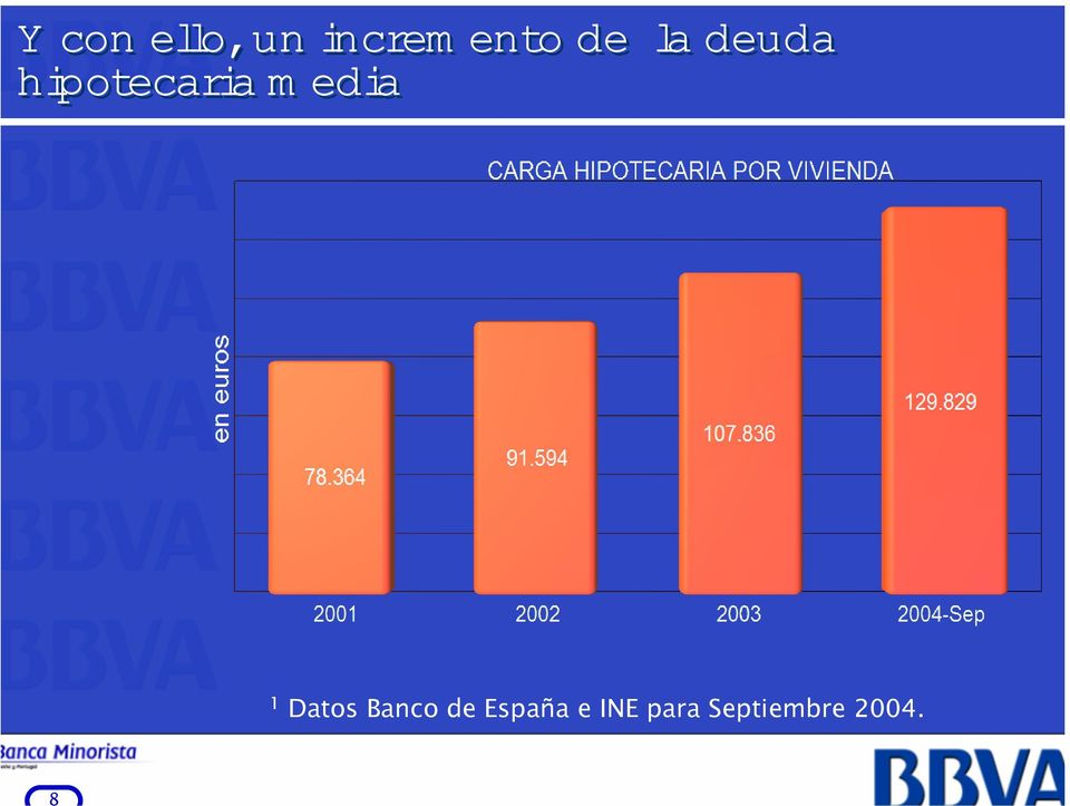 edia 1 Datos Banco de