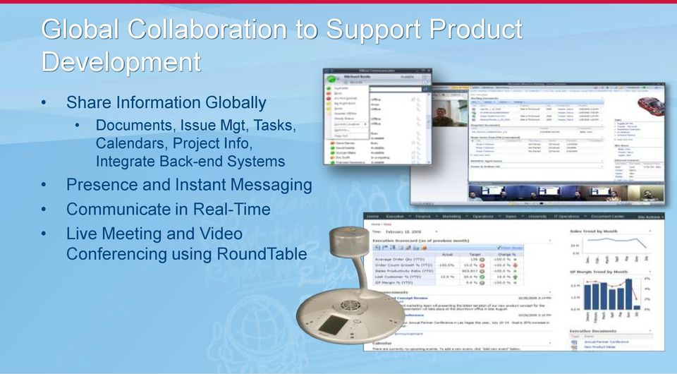 Project Info, Integrate Back-end Systems Presence and Instant