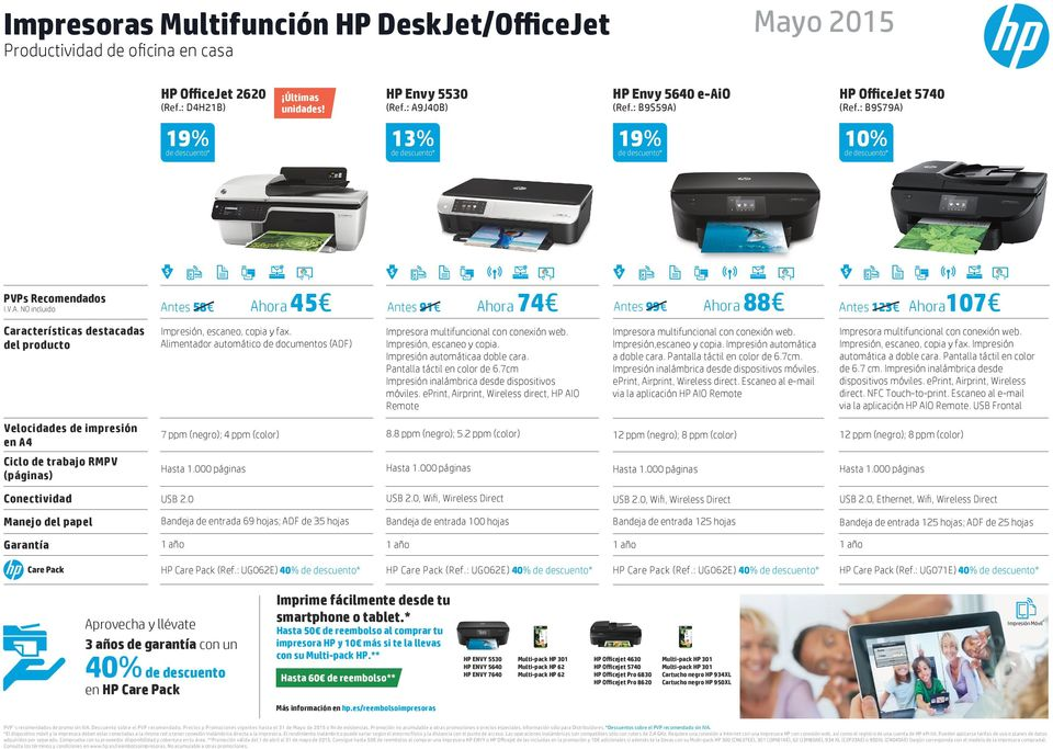 : B9S79A) 19% 13% 19% 10% PVPs Recomendados Características destacadas del producto Cost savings HP eprint 2-sided printing Scan to email Antes 58 Ahora 45 P eprint Cost savings 2-sided printing
