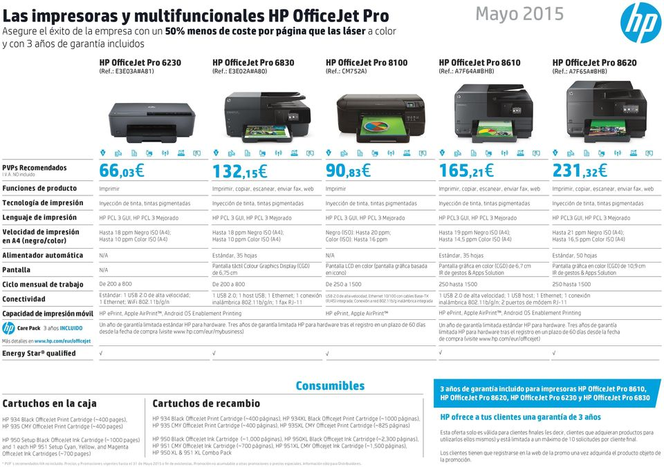 : A7F65A#BHB) PVPs Recomendados 66,03 Cost savings HP eprint 2-sided printing Wireless Scan to email 132,15 Cost savings HP eprint 2-sided printing Wireless Scan to email 90,83 Cost savings HP eprint