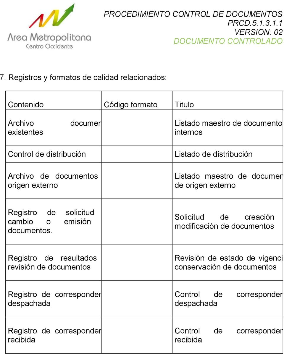 emisión de documentos.
