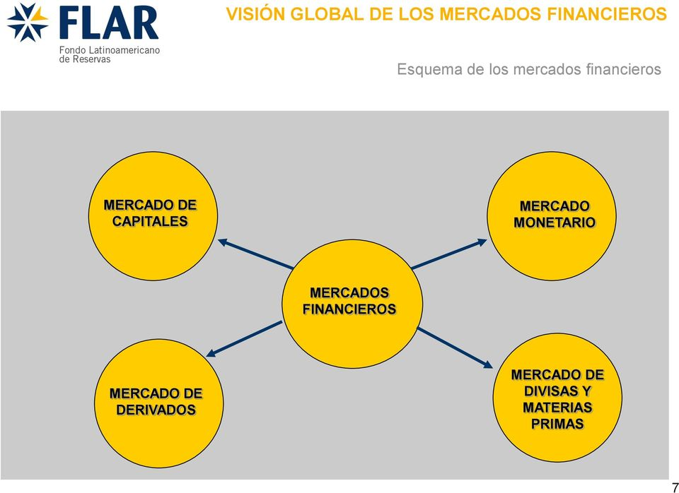 MERCADOS FINANCIEROS MERCADO DE