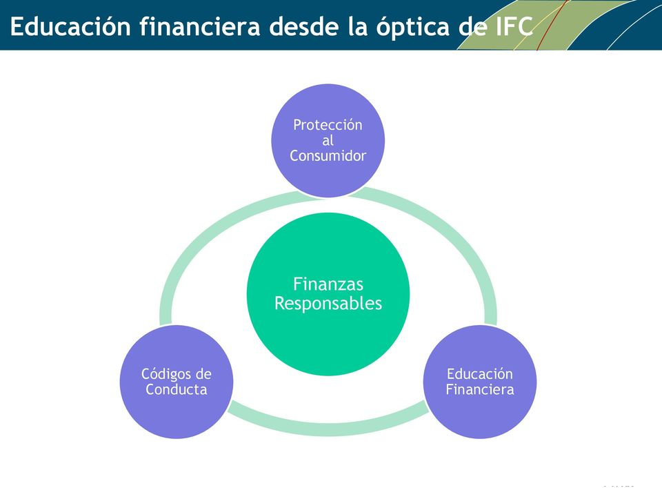 Cnsumidr Finanzas Respnsables