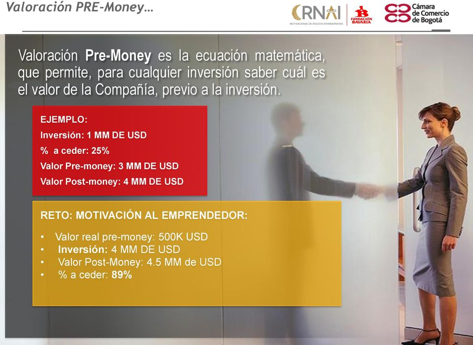 EJEMPLO: Inversión: 1 MM DE USD % a ceder: 25% Valor Pre-money: 3 MM DE USD Valor Post-money: 4 MM DE