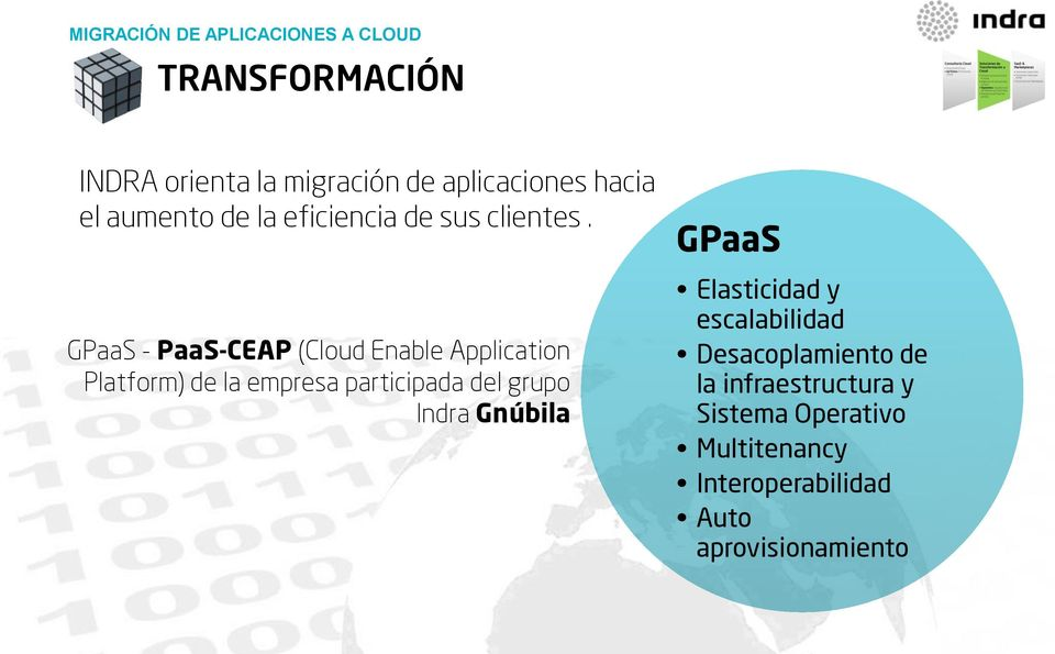 GPaaS - PaaS-CEAP (Cloud Enable Application Platform) de la empresa participada del grupo