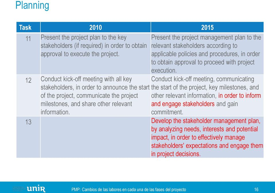Present the project management plan to the relevant stakeholders according to applicable policies and procedures, in order to obtain approval to proceed with project execution.