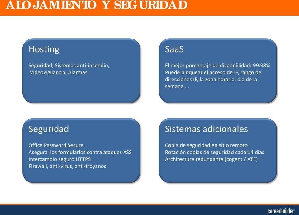 .. Seguridad Office Password Secure Asegura los formularios contra ataques XSS Intercambio seguro HTTPS Firewall, anti-virus,