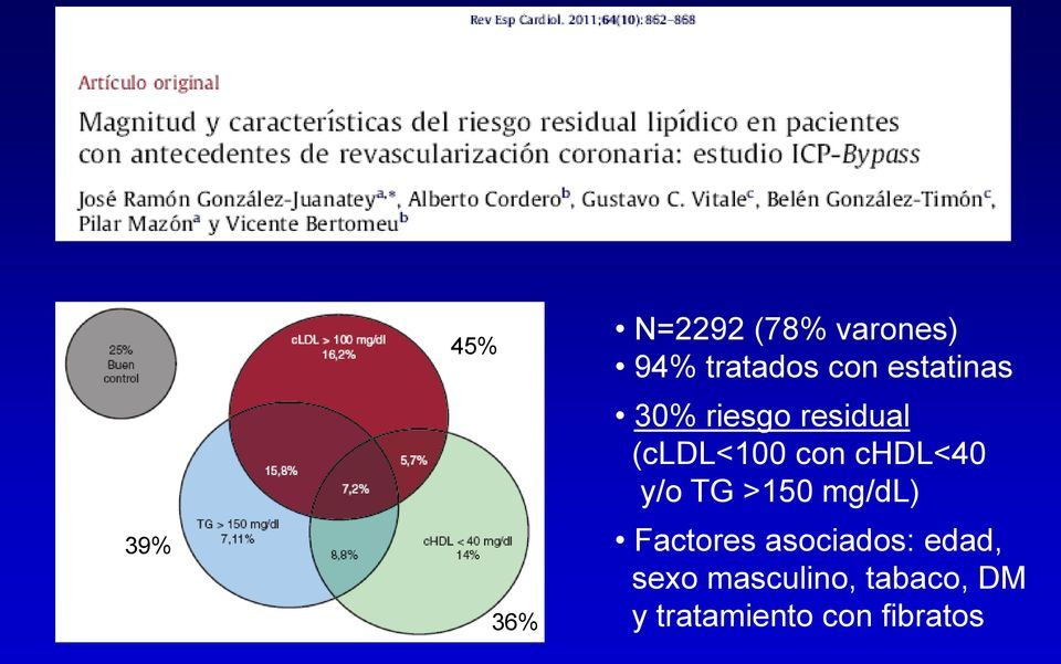 chdl<40 y/o TG >150 mg/dl) Factores asociados: