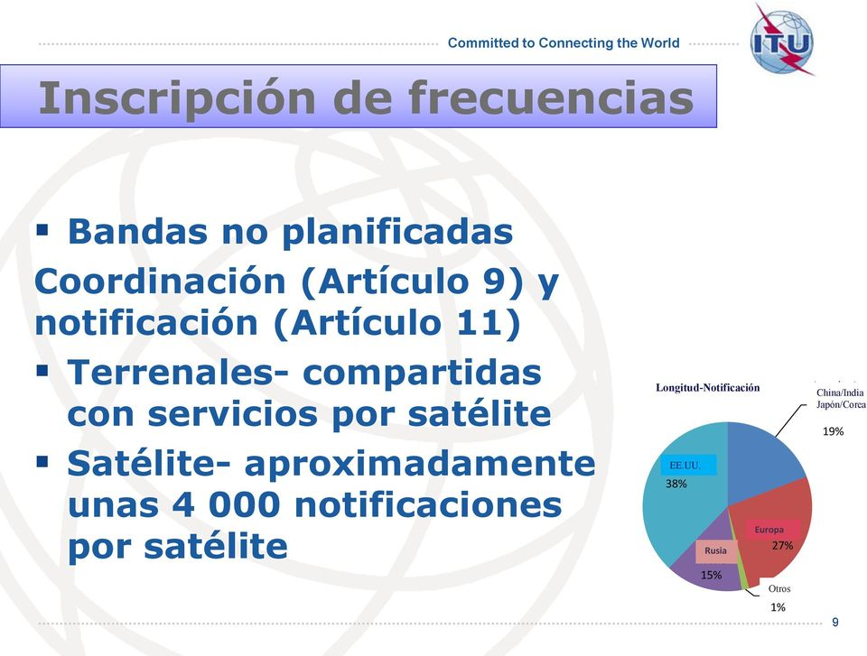 000 notificaciones por satélite Longitude - Notification Longitud-Notificación USA EE.UU.